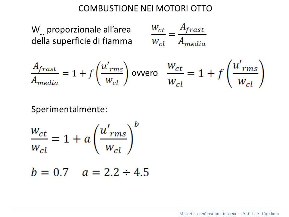 Motori a combustione interna – Prof.L.A.