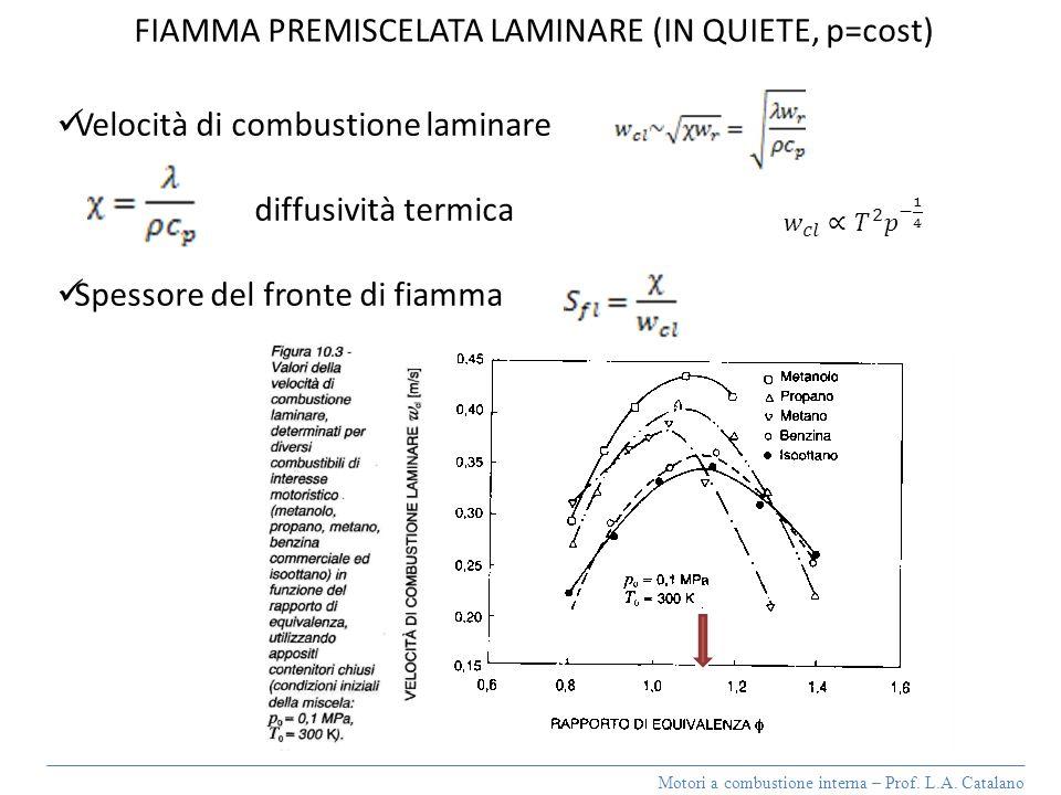 FIAMMA PREMISCELATA LAMINARE (IN QUIETE, p=cost) Velocità di combustione laminare diffusività termica Spessore del fronte di fiamma