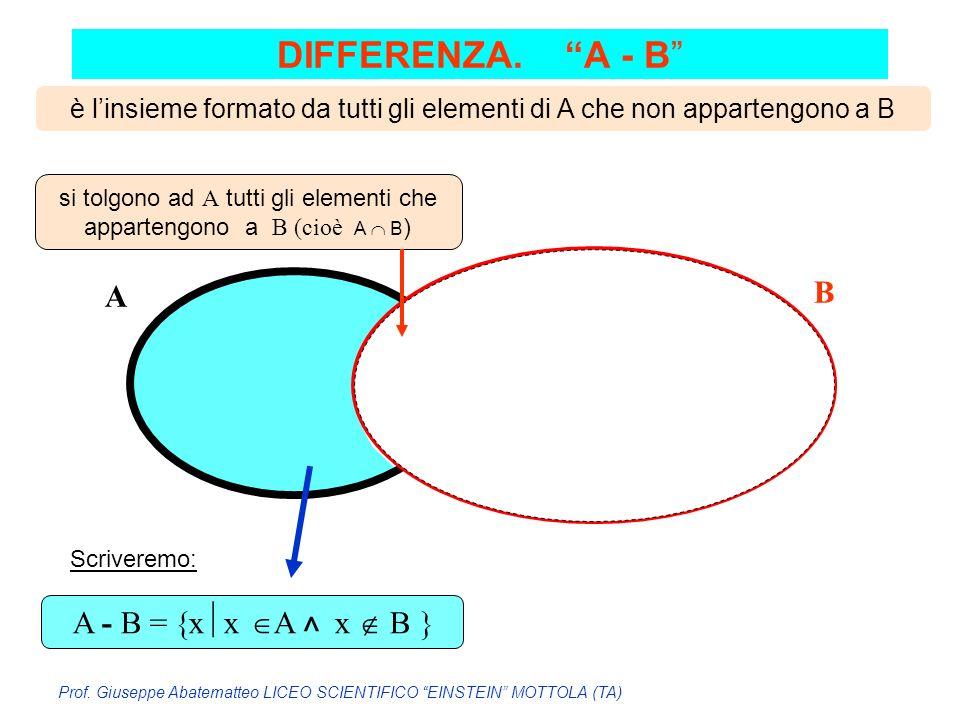 Prof.Giuseppe Abatematteo LICEO SCIENTIFICO EINSTEIN MOTTOLA (TA) DIFFERENZA.