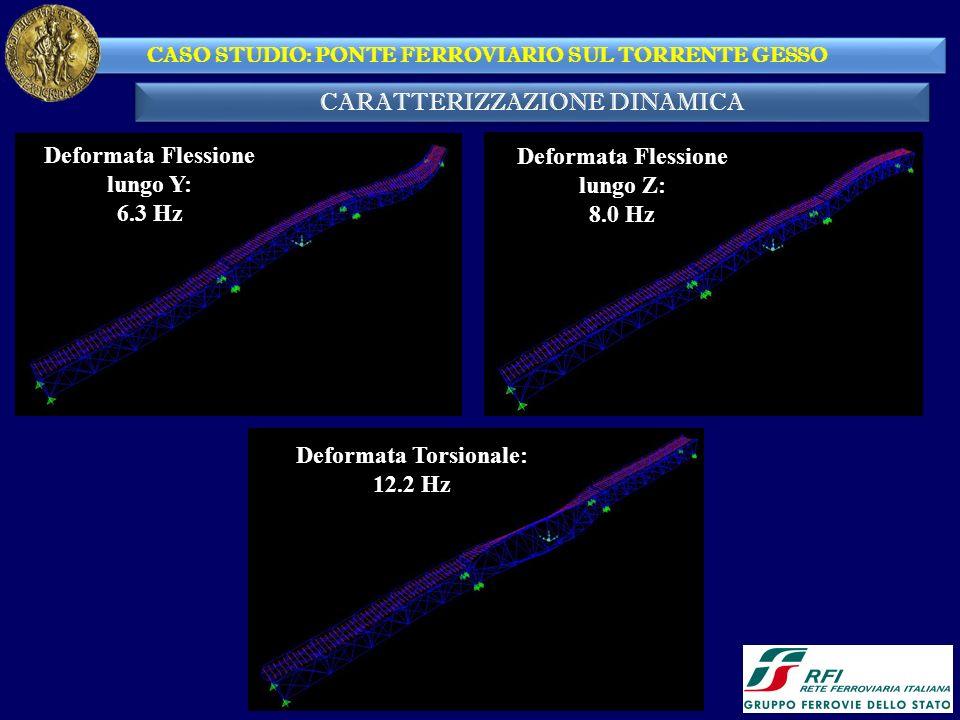 CASO STUDIO: PONTE FERROVIARIO SUL TORRENTE GESSO Deformata Flessione lungo Y: 6.3 Hz Deformata Flessione lungo Z: 8.0 Hz Deformata Torsionale: 12.2 Hz CARATTERIZZAZIONE DINAMICA