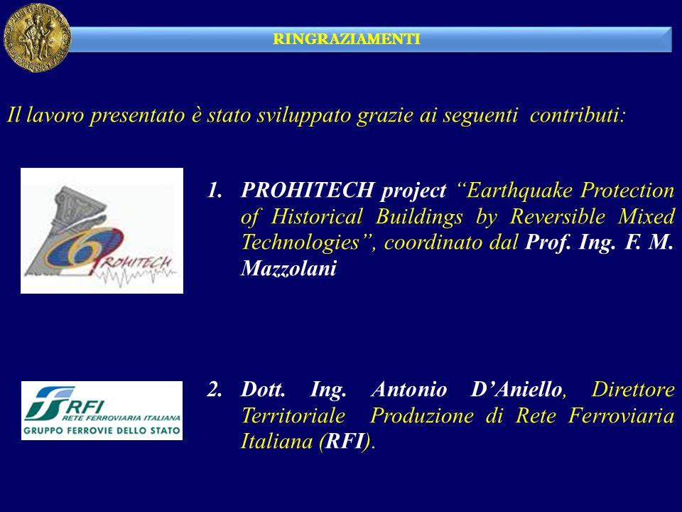 RINGRAZIAMENTI Il lavoro presentato è stato sviluppato grazie ai seguenti contributi: 1.PROHITECH project Earthquake Protection of Historical Buildings by Reversible Mixed Technologies, coordinato dal Prof.