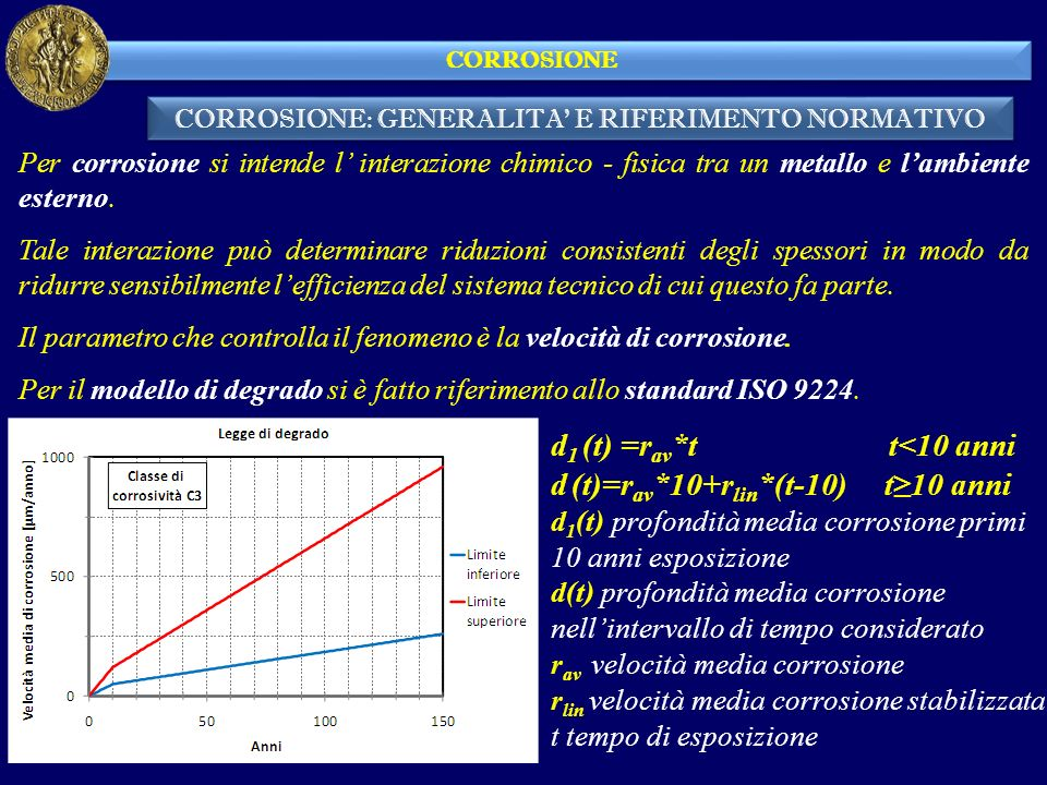 CORROSIONE: GENERALITA E RIFERIMENTO NORMATIVO CORROSIONE Per corrosione si intende l interazione chimico - fisica tra un metallo e lambiente esterno.