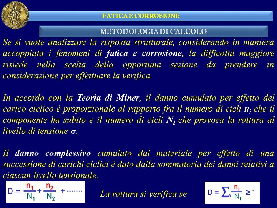 METODOLOGIA DI CALCOLO FATICA E CORROSIONE Se si vuole analizzare la risposta strutturale, considerando in maniera accoppiata i fenomeni di fatica e c
