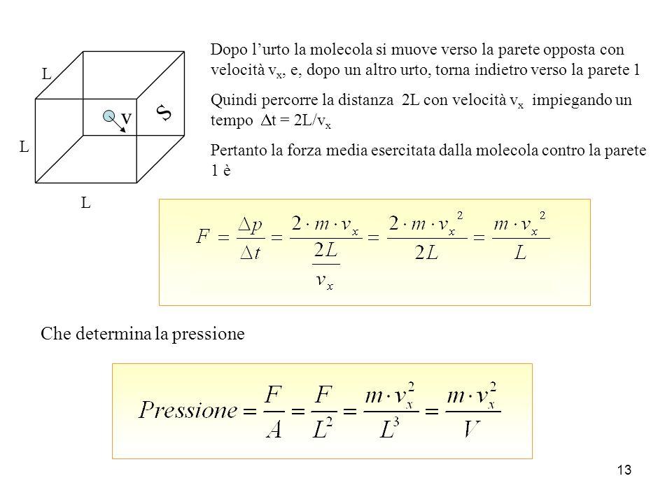 12 Esaminiamo attentamente lurto contro la parte 1 Lurto è elastico: Ec iniziale = Ec finale Viniziale = V finale La variazione della q.
