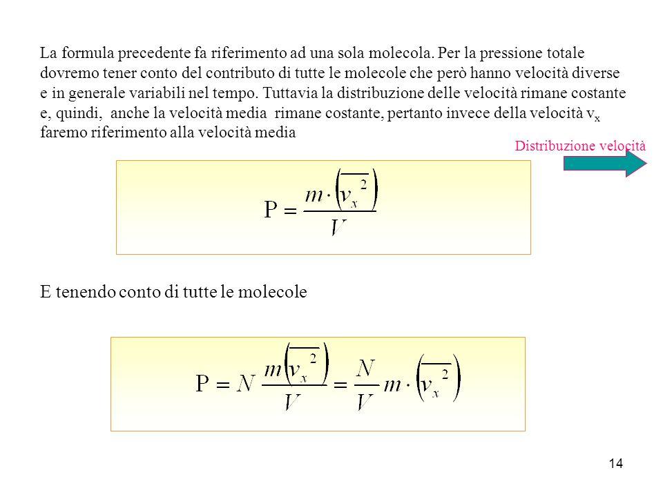 13 Dopo lurto la molecola si muove verso la parete opposta con velocità v x, e, dopo un altro urto, torna indietro verso la parete 1 Quindi percorre la distanza 2L con velocità v x impiegando un tempo t = 2L/v x Pertanto la forza media esercitata dalla molecola contro la parete 1 è Che determina la pressione v L L L S