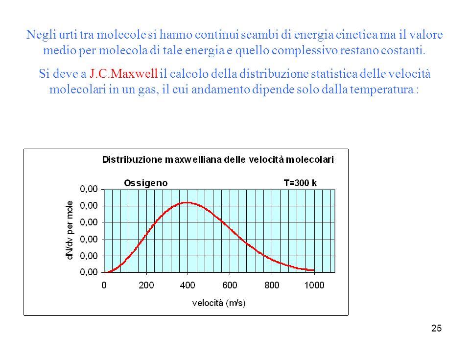 24 Nel caso di un gas biatomico si hanno 5 gradi di libertà complessivi: 3 traslazionali nelle tre direzioni dello spazio e 2 rotazionali.