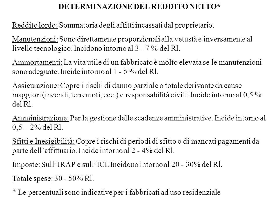 DETERMINAZIONE DEL REDDITO NETTO* Reddito lordo: Sommatoria degli affitti incassati dal proprietario.