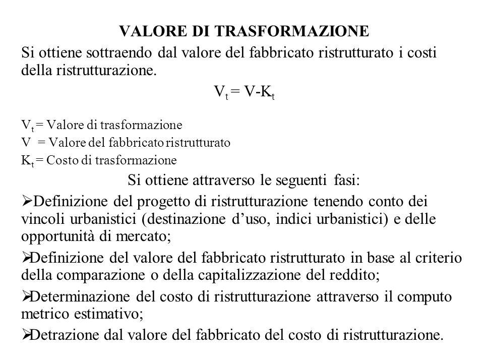 VALORE DI TRASFORMAZIONE Si ottiene sottraendo dal valore del fabbricato ristrutturato i costi della ristrutturazione.