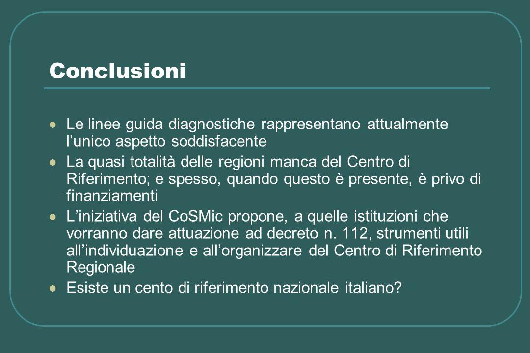 Conclusioni Le linee guida diagnostiche rappresentano attualmente lunico aspetto soddisfacente La quasi totalità delle regioni manca del Centro di Rif