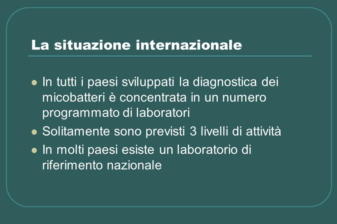 La situazione internazionale In tutti i paesi sviluppati la diagnostica dei micobatteri è concentrata in un numero programmato di laboratori Solitamen