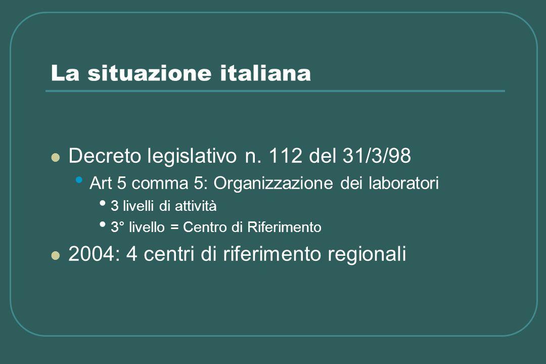 La situazione italiana Decreto legislativo n. 112 del 31/3/98 Art 5 comma 5: Organizzazione dei laboratori 3 livelli di attività 3° livello = Centro d