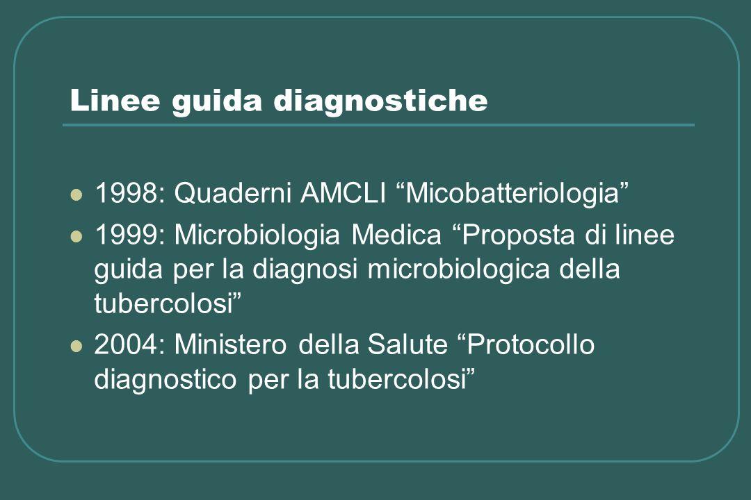 Linee guida diagnostiche 1998: Quaderni AMCLI Micobatteriologia 1999: Microbiologia Medica Proposta di linee guida per la diagnosi microbiologica dell
