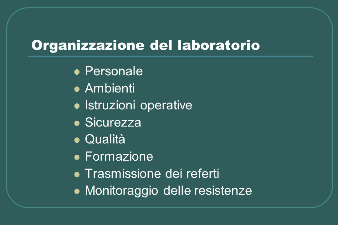 Organizzazione del laboratorio Personale Ambienti Istruzioni operative Sicurezza Qualità Formazione Trasmissione dei referti Monitoraggio delle resist