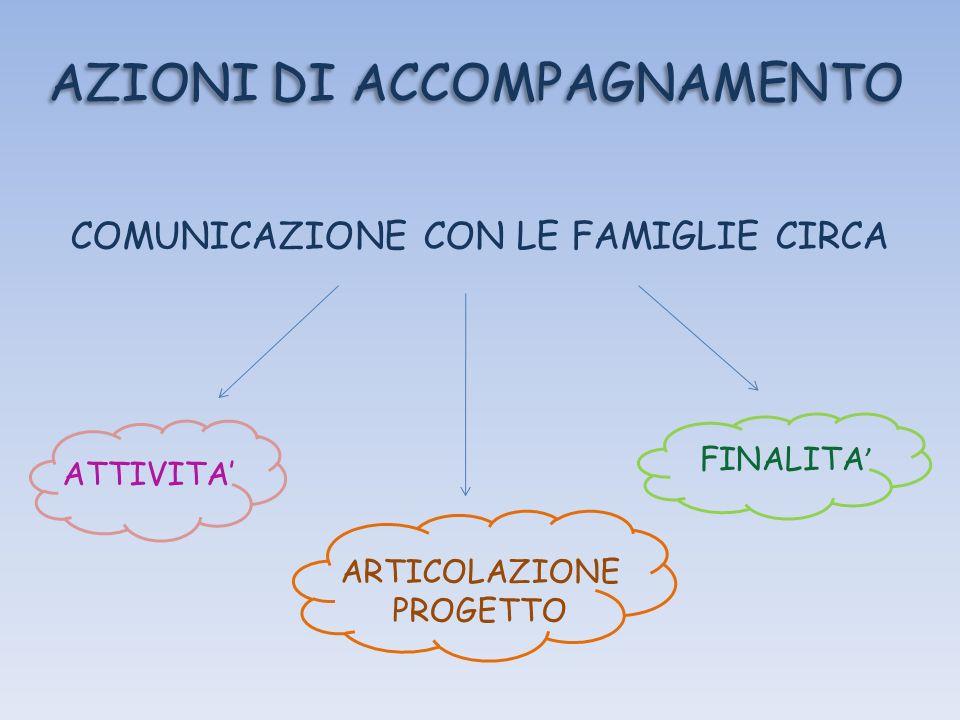 AZIONI DI ACCOMPAGNAMENTO COMUNICAZIONE CON LE FAMIGLIE CIRCA ATTIVITA ARTICOLAZIONE PROGETTO FINALITA
