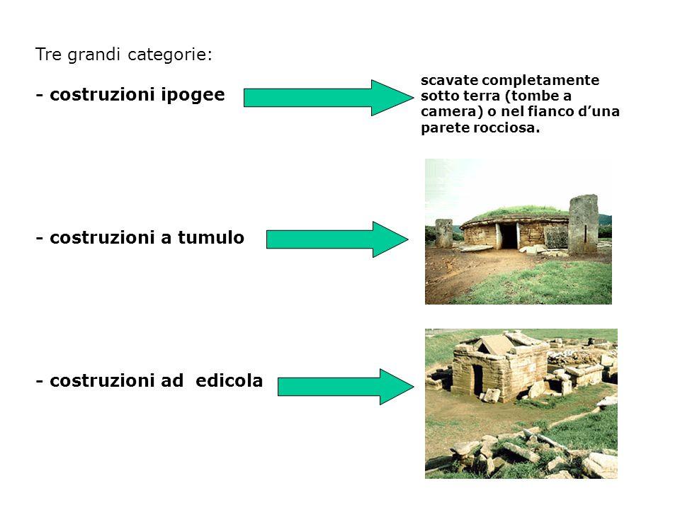 Tre grandi categorie: - costruzioni ipogee - costruzioni a tumulo - costruzioni ad edicola scavate completamente sotto terra (tombe a camera) o nel fianco duna parete rocciosa.