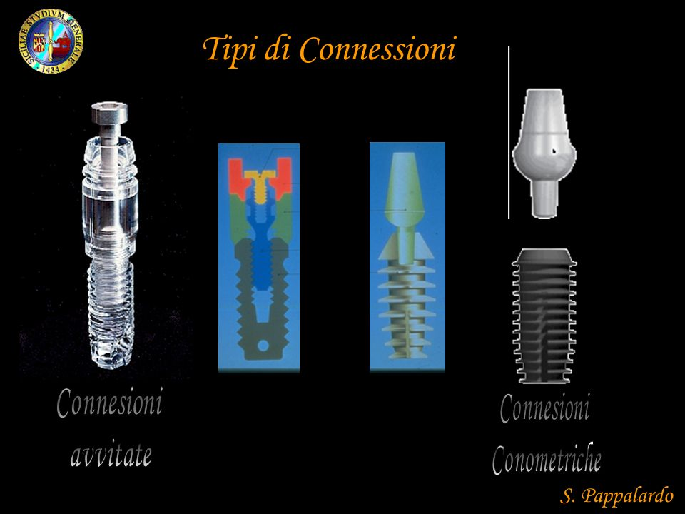 Tipi di Connessioni S. Pappalardo