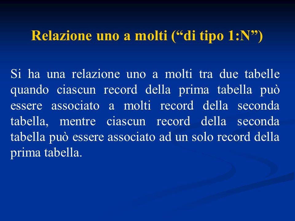 Relazione uno a molti (di tipo 1:N) Si ha una relazione uno a molti tra due tabelle quando ciascun record della prima tabella può essere associato a molti record della seconda tabella, mentre ciascun record della seconda tabella può essere associato ad un solo record della prima tabella.