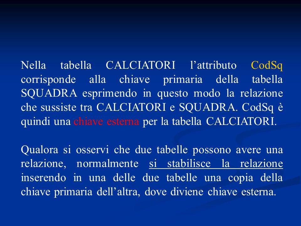 Nella tabella CALCIATORI lattributo CodSq corrisponde alla chiave primaria della tabella SQUADRA esprimendo in questo modo la relazione che sussiste tra CALCIATORI e SQUADRA.