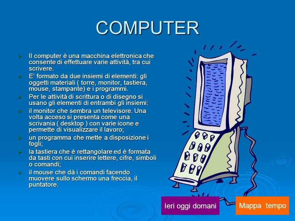COMPUTER Il computer è una macchina elettronica che consente di effettuare varie attività, tra cui scrivere.