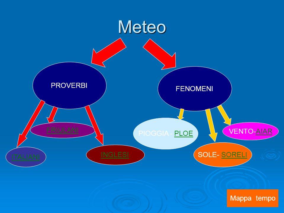 Meteo PROVERBI FENOMENI ITALIANI FRIULANI INGLESI PIOGGIA - PLOEPLOE SOLE- SORELISORELI VENTO-AIARAIAR Mappa tempo