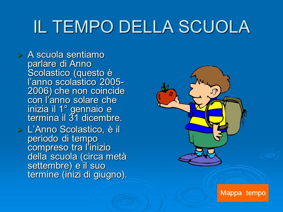 IL TEMPO DELLA SCUOLA A scuola sentiamo parlare di Anno Scolastico (questo è lanno scolastico 2005- 2006) che non coincide con lanno solare che inizia il 1° gennaio e termina il 31 dicembre.