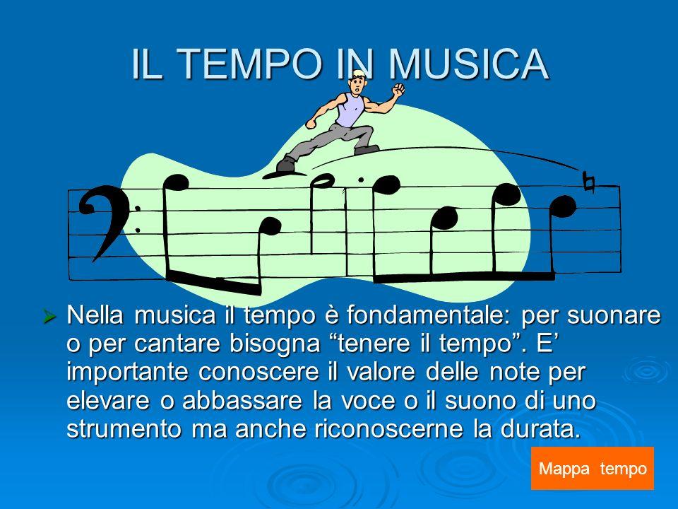 IL TEMPO IN MUSICA Nella musica il tempo è fondamentale: per suonare o per cantare bisogna tenere il tempo.