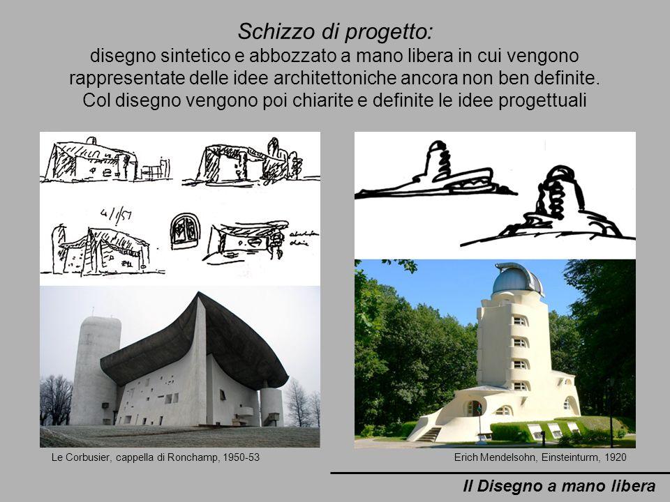 Il Disegno a mano libera Le Corbusier, cappella di Ronchamp, 1950-53 Schizzo di progetto: disegno sintetico e abbozzato a mano libera in cui vengono rappresentate delle idee architettoniche ancora non ben definite.