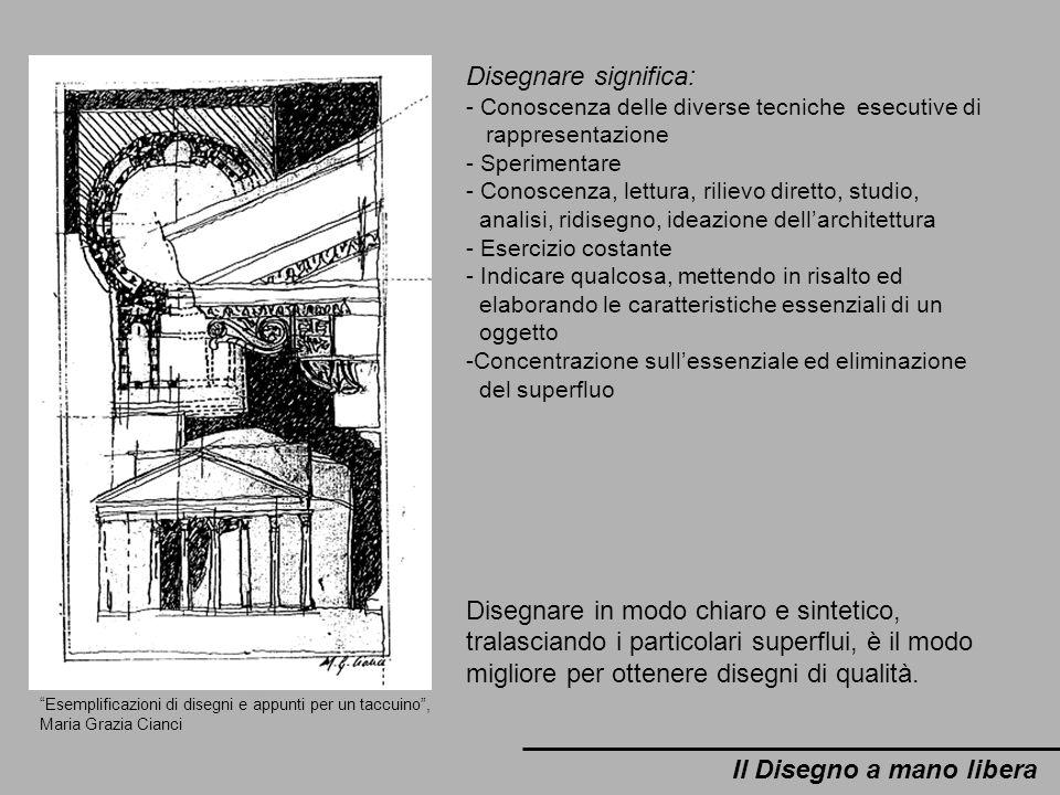 Il Disegno a mano libera Esemplificazioni di disegni e appunti per un taccuino, Maria Grazia Cianci Disegnare significa: - Conoscenza delle diverse tecniche esecutive di rappresentazione - Sperimentare - Conoscenza, lettura, rilievo diretto, studio, analisi, ridisegno, ideazione dellarchitettura - Esercizio costante - Indicare qualcosa, mettendo in risalto ed elaborando le caratteristiche essenziali di un oggetto -Concentrazione sullessenziale ed eliminazione del superfluo Disegnare in modo chiaro e sintetico, tralasciando i particolari superflui, è il modo migliore per ottenere disegni di qualità.