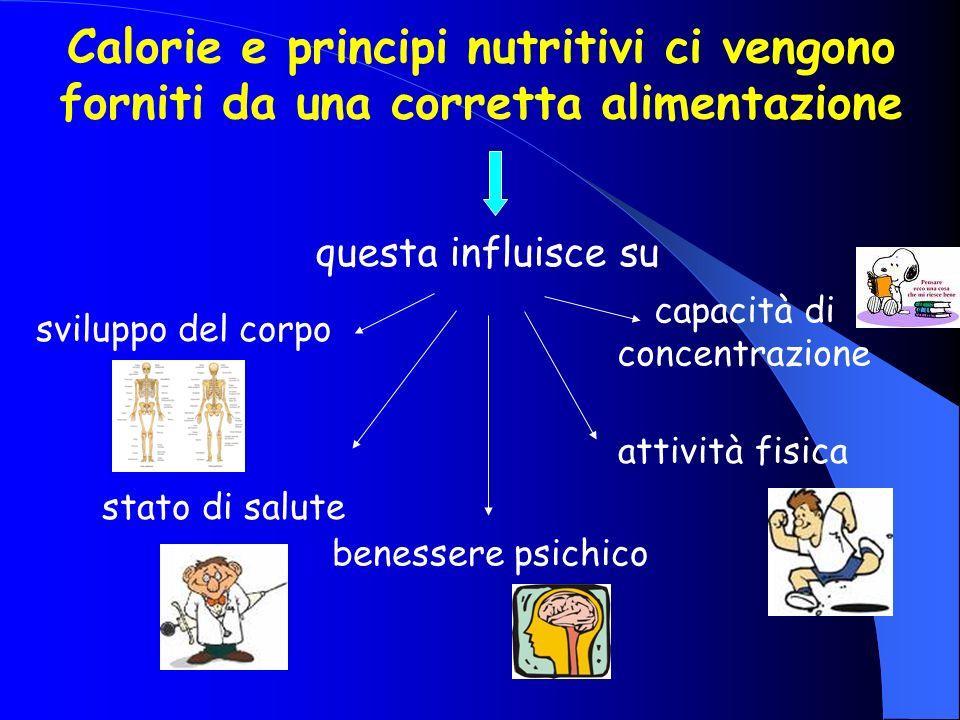 Calorie e principi nutritivi ci vengono forniti da una corretta alimentazione questa influisce su capacità di concentrazione attività fisica stato di salute sviluppo del corpo benessere psichico