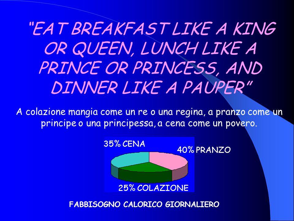 A colazione mangia come un re o una regina, a pranzo come un principe o una principessa, a cena come un povero.