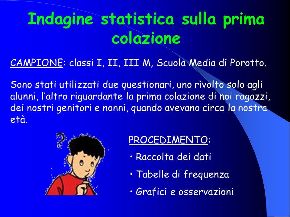 Indagine statistica sulla prima colazione CAMPIONE: classi I, II, III M, Scuola Media di Porotto.