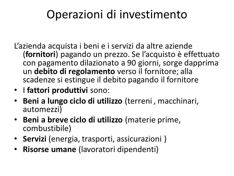 Operazioni di investimento Lazienda acquista i beni e i servizi da altre aziende (fornitori) pagando un prezzo. Se lacquisto è effettuato con pagament