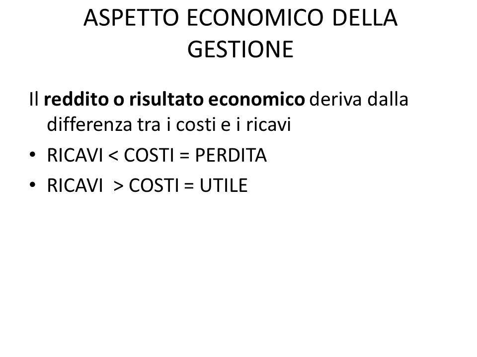ASPETTO ECONOMICO DELLA GESTIONE Il reddito o risultato economico deriva dalla differenza tra i costi e i ricavi RICAVI < COSTI = PERDITA RICAVI > COS