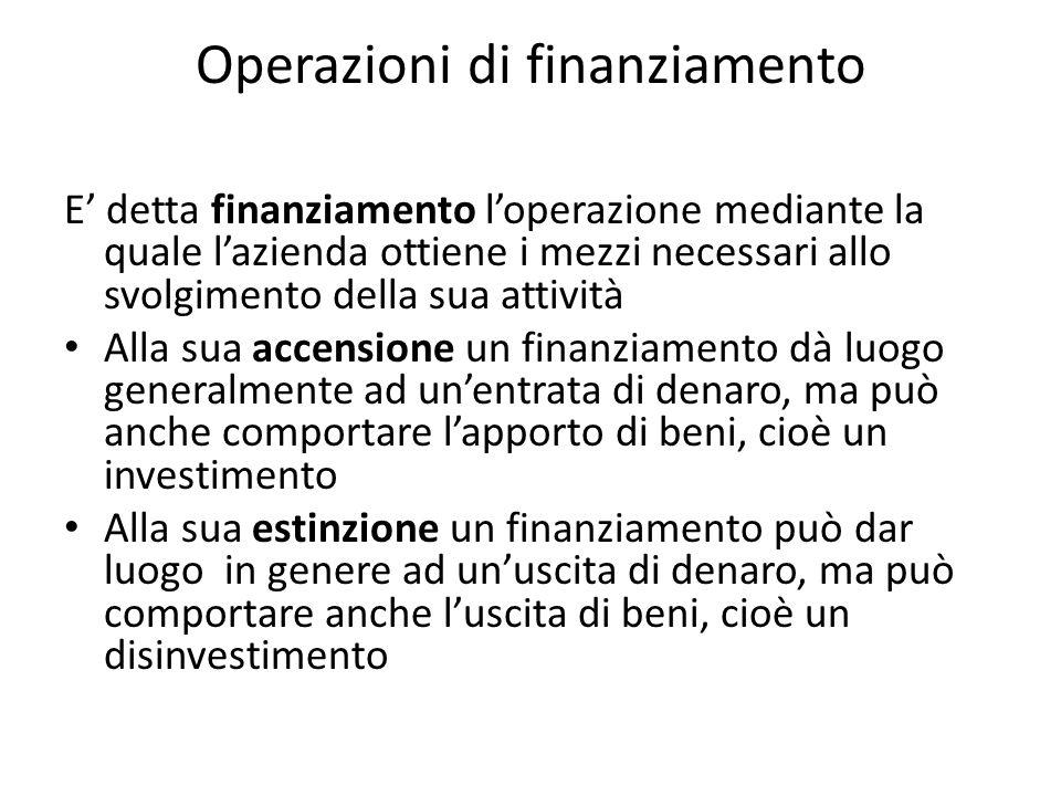 Operazioni di finanziamento E detta finanziamento loperazione mediante la quale lazienda ottiene i mezzi necessari allo svolgimento della sua attività