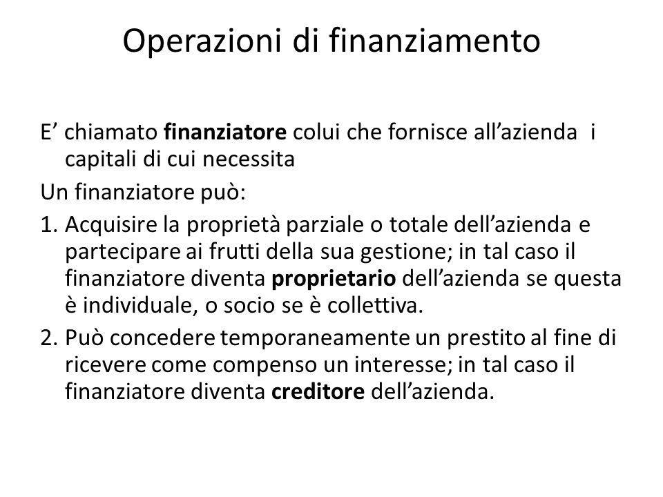 Operazioni di finanziamento E chiamato finanziatore colui che fornisce allazienda i capitali di cui necessita Un finanziatore può: 1.Acquisire la prop