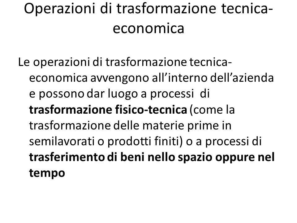 Operazioni di trasformazione tecnica- economica Le operazioni di trasformazione tecnica- economica avvengono allinterno dellazienda e possono dar luog