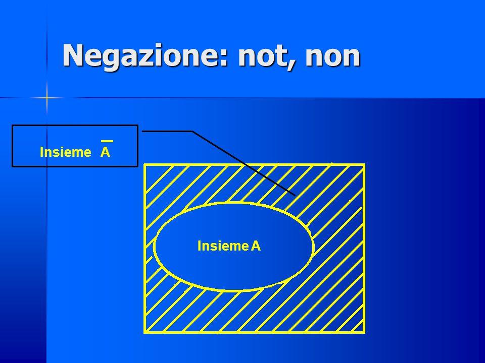 Negazione: tabella di verità A Non A vf fv A Not A Not A01 10