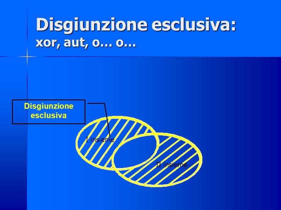 Somma logica: esempi A: 2 è un numero pari vera B: 6 è un numero dispari falsa A V B: 2 è un numero pari o 6 è un num. dispari vera A: 3 è un numero p