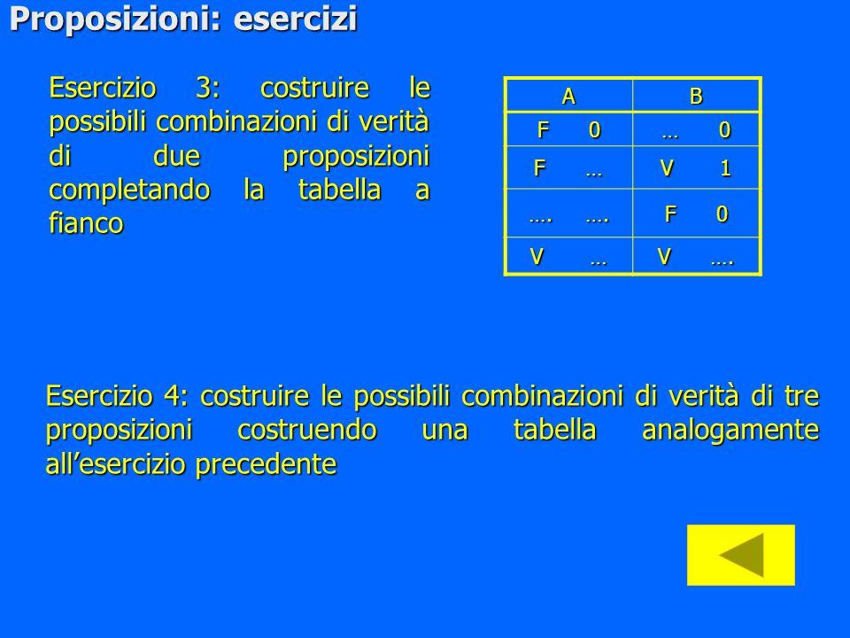 Proposizioni: esercizi Esercizio 1) Stabilire quali delle seguenti frasi sono proposizioni: a) Un quadrato ha 4 lati; b) Oggi il tempo è bello; c) Son