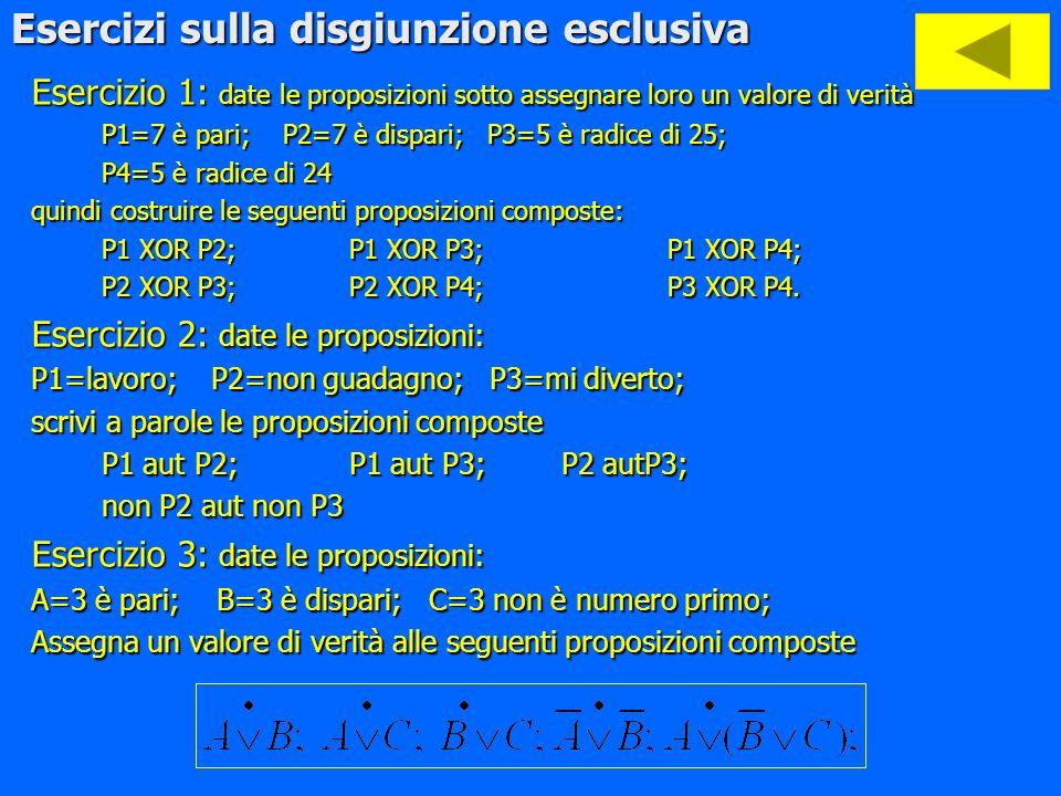 Esercizi sulla somma logica Esercizio 3: costruire la tabella di verità delle proposizioni indicate seguendo lesempio rappresentato in tabella: A vel