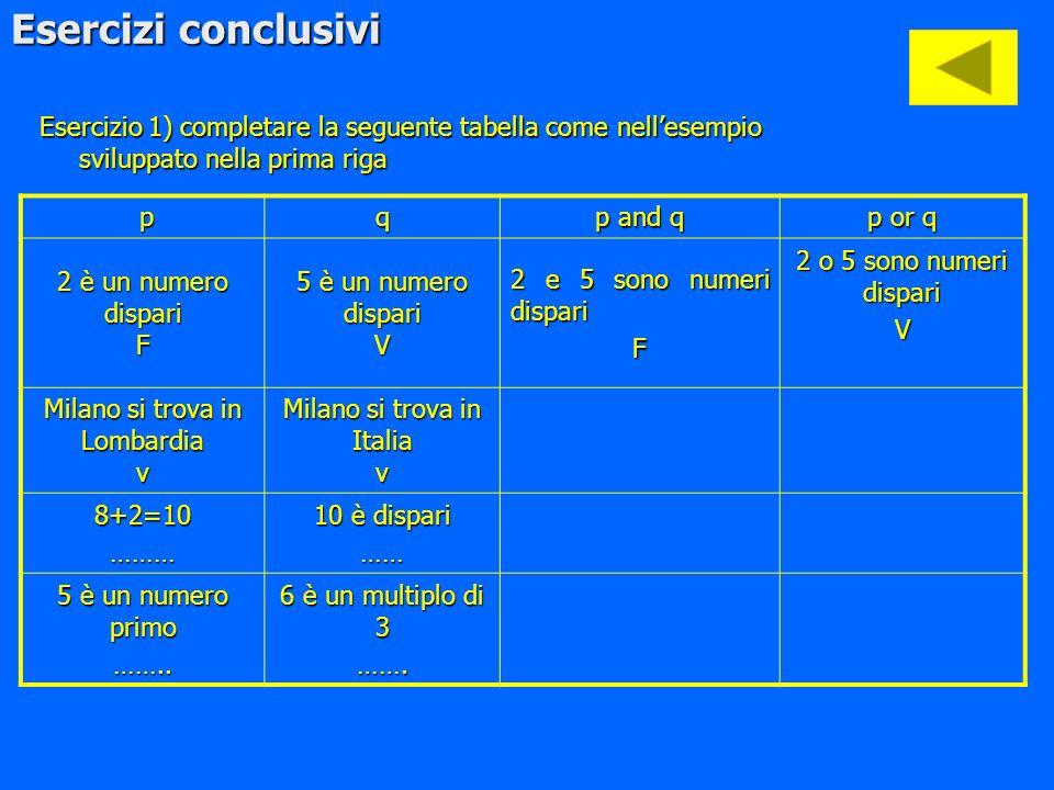 Esercizi sulla disgiunzione esclusiva Esercizio 1: date le proposizioni sotto assegnare loro un valore di verità P1=7 è pari; P2=7 è dispari; P3=5 è r