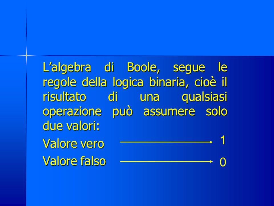 Le regole del calcolo fra proposizioni costituiscono lalgebra di Boole, matematico inglese dell800. Le operazioni fondamentali sono: Somma logica + So