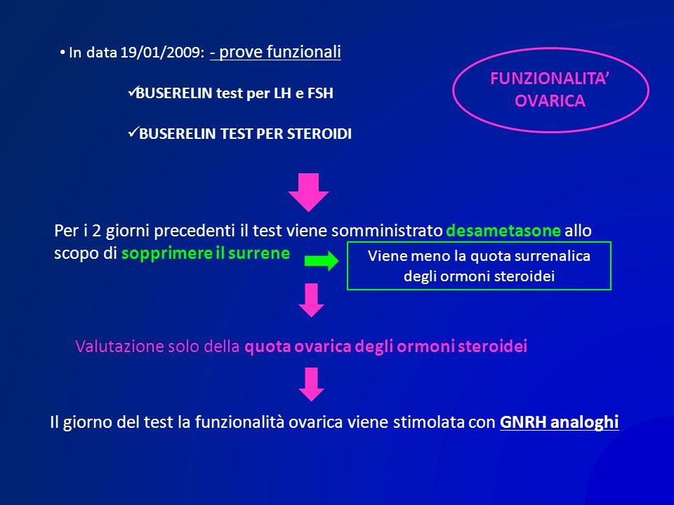 In data 19/01/2009: - prove funzionali BUSERELIN test per LH e FSH BUSERELIN TEST PER STEROIDI Per i 2 giorni precedenti il test viene somministrato d