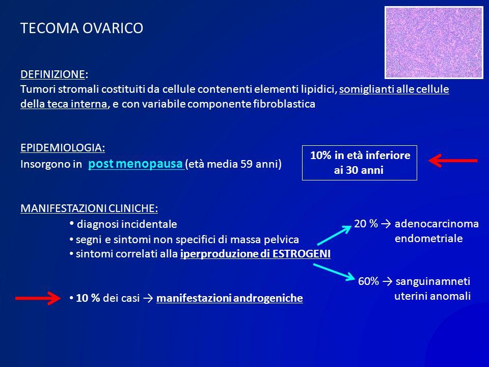 TECOMA OVARICO DEFINIZIONE: Tumori stromali costituiti da cellule contenenti elementi lipidici, somiglianti alle cellule della teca interna, e con var