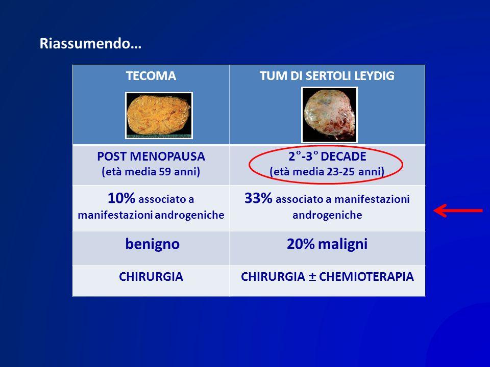 TECOMATUM DI SERTOLI LEYDIG POST MENOPAUSA (età media 59 anni) 2°-3° DECADE (età media 23-25 anni) 10% associato a manifestazioni androgeniche 33% ass