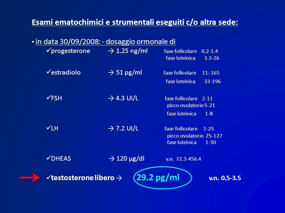 In data 30/09/2008: - dosaggio markers tumorali Ca 19.9 24.6 U/ml Ca 125 14.9 U/ml α fetoproteina 3,6 ng/ml Valori normali In data 10/10/2008: - Ecografia surreni reni in sede, di dimensioni, contorni ed ecostruttura regolari con conservato spessore del parenchima.