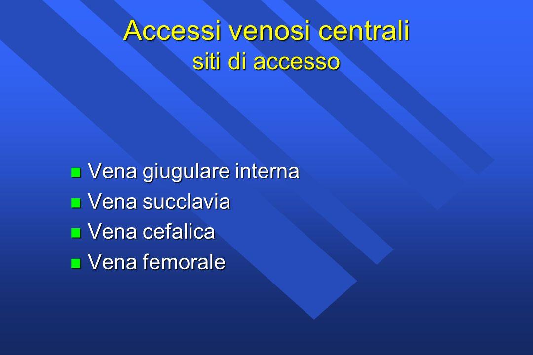 Accessi venosi centrali siti di accesso n Vena giugulare interna n Vena succlavia n Vena cefalica n Vena femorale