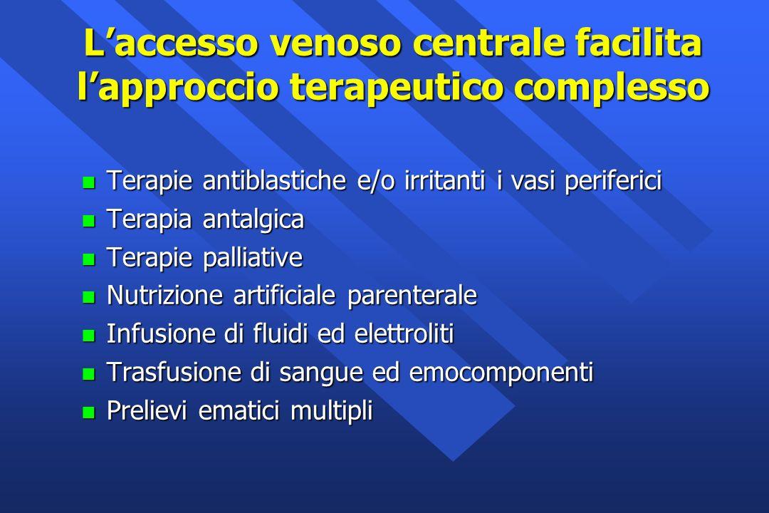 Laccesso venoso centrale facilita lapproccio terapeutico complesso n Terapie antiblastiche e/o irritanti i vasi periferici n Terapia antalgica n Terap