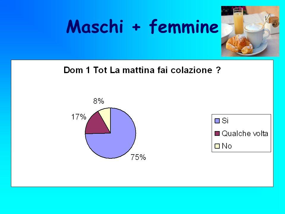 Maschi + femmine
