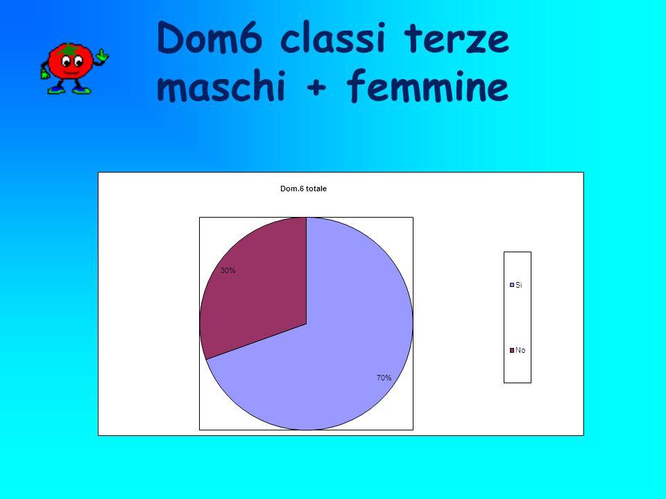 Dom6 classi terze maschi + femmine